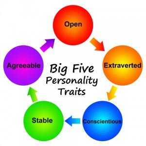 big-five-personality-traits-300x300