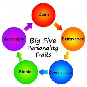 big-five-personality-traits-300x300