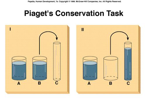 volume-conservation